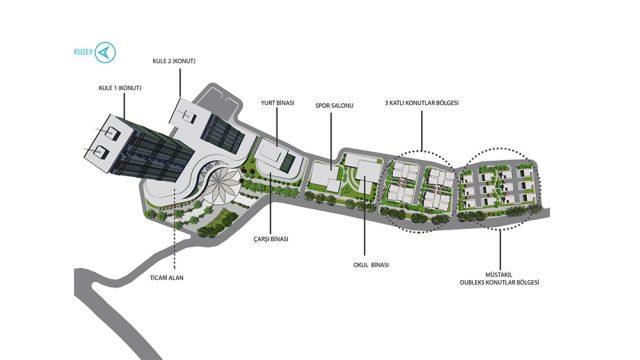 Site - Toplu Konut - Ev Mimarisi - Balıkesir Yaşam Merkezi
